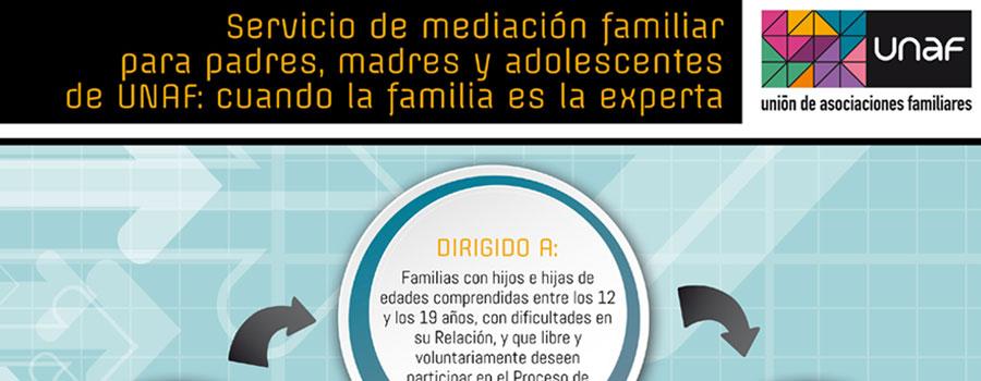 Cómo funciona el Servicio de Mediación para padres/madres y adolescentes de UNAF